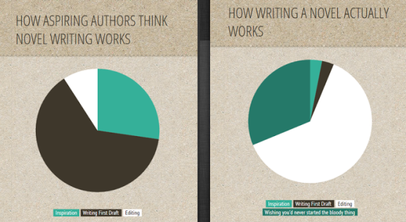 Source: A League on Independent Writers